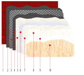 Стоимость работ по утеплению фасада пенопластом