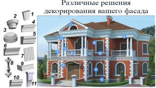 Стоимость утепления фасада минплитой