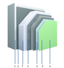 Тонкослойный штукатурный фасад