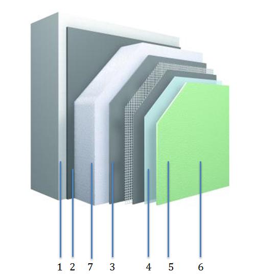 материалов для теплоизоляции фасадов